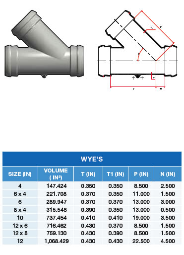 Rct fittings home page